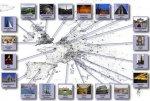 Самые фотографируемые города мира